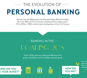 evolution of banking
