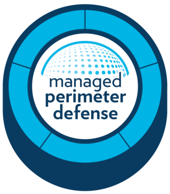 Managed Perimeter Defense Infographic