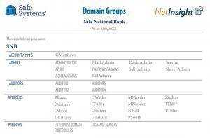 Domain Groups Report