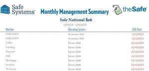Monthly Management Summary Report