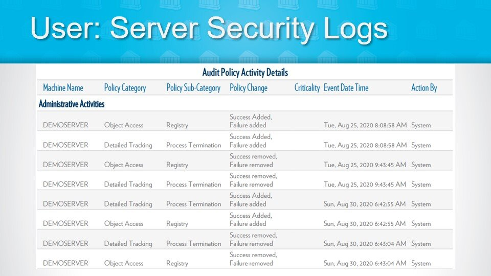 Server Security Logs - Top 4 Security Solutions for a Layered Approach to Cyber Incident Response